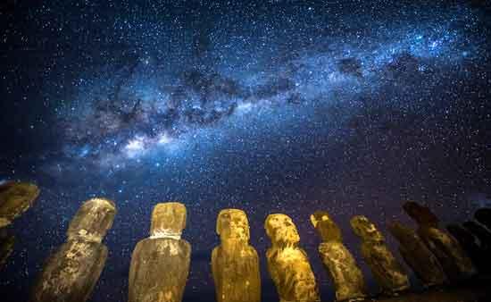 Fotografía del mes – La Vía Láctea alumbrando Isla de Pascua.