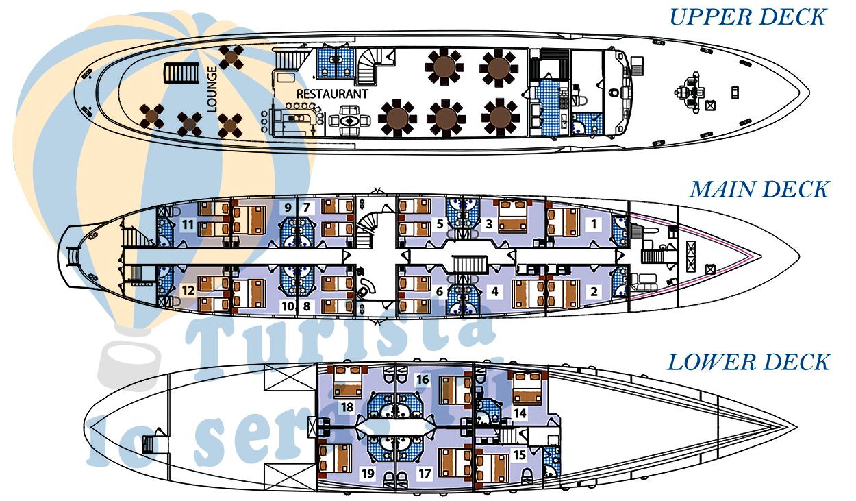Crucero De Croacia - Stella Maris